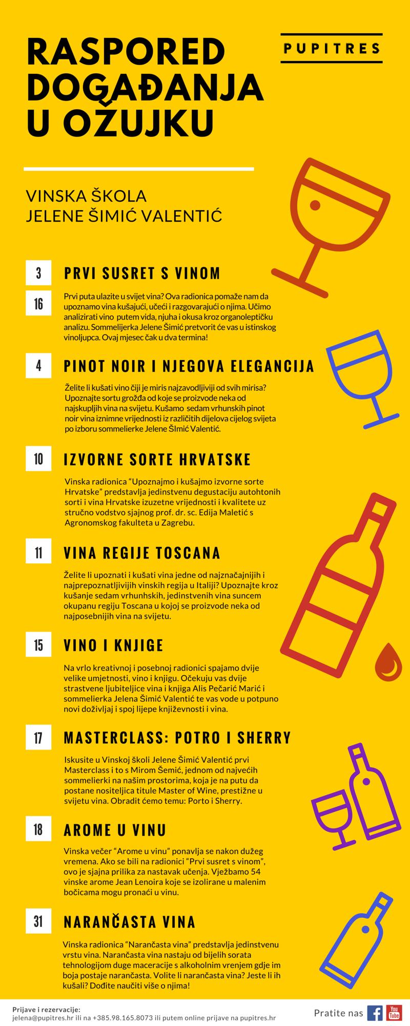 Vinska škola Jelene Šimić Valentić raspored događanja u ožujku